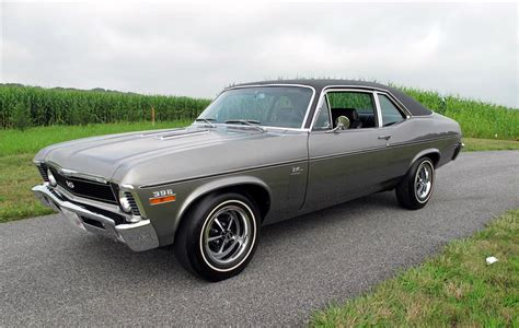 List Of Classic Muscle Cars