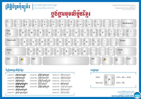 fonts khmer unicode and other type limon khmer fonts setup and layout