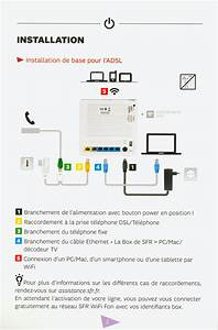 Cablage Rj45 Telephone : r solu red by sfr branchement box nb6 sans prise ~ Dallasstarsshop.com Idées de Décoration