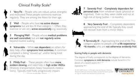 Tools for identifying and assessing frailty : Frailty Toolkit
