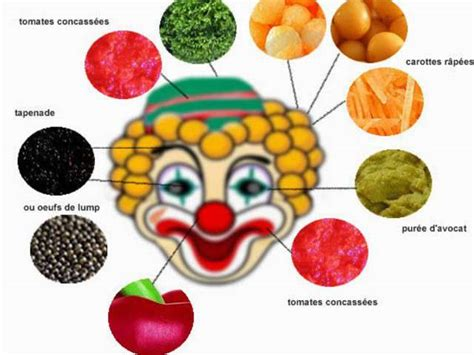 recettes de salade aux l 233 gumes de cuisine d enfants nutrition jeux de cuisine