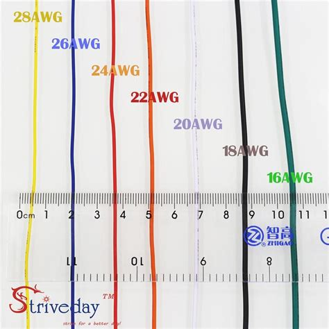 Striveday Awg Cable Copper Wire Meters Red