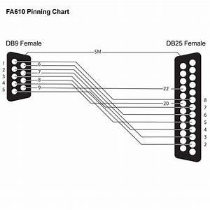 Rs232 Serial Slimline Adapter Db9 M  Db25 F