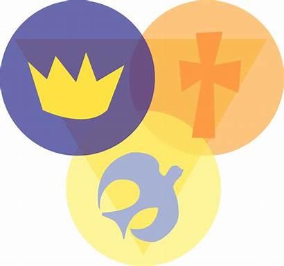 Trinity Holy Clipart Spirit Cross Dove Crown