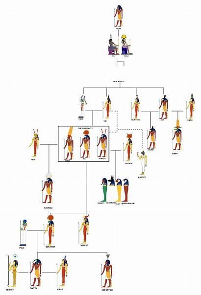 Svg Egyptian Egypt Ancient Wikipedia Wikimedia Deity