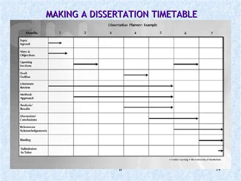 The sunday times film reviews hamlet madness essay thesis what is included in a basic business plan what is included in a basic business plan how to write a conclusion paragraph for a thesis paper