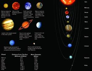 Planet Size Comparison Chart - Pics about space
