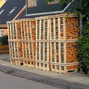 Kiste Für Brennholz : so testen sie ob ihr kaminholz trocken ist ~ Whattoseeinmadrid.com Haus und Dekorationen