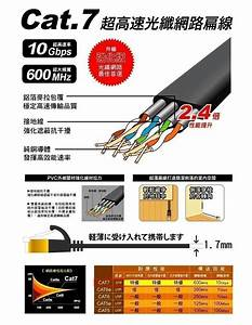 Powersync Premium Gold Plated 10gbps 600mhz Cat 7 Cable