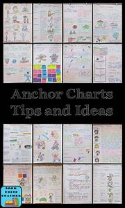 Creating Anchor Charts