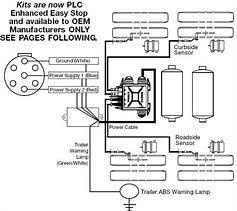 Hd wallpapers wabco ebs wiring diagram trailer 5androidwallpattern hd wallpapers wabco ebs wiring diagram trailer swarovskicordoba Choice Image