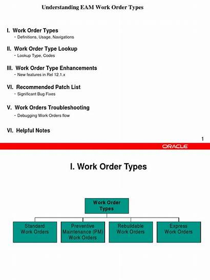 Order Types Database
