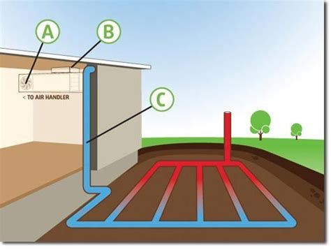 add passive cooling   house   utilize