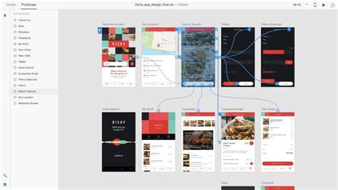 adobe xd templates adobe xd or sketch which will result in the best ux sitepoint