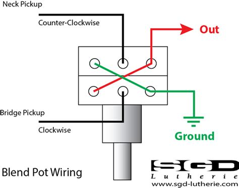 Guitar Blend Pot Wiring Diagram by Information