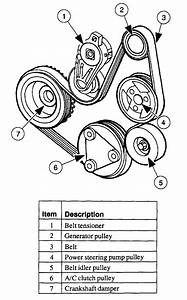 I Have A 1999 Ford Escort Zx2 Please Send A Picture Diagram Of How The Serpentine Belt Goes Back