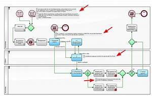 Can I Write Annotations On A Workflow Diagram   U2013 Questetra