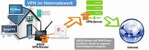 Router Mit Router Verbinden : anleitung telekom speedport router direkt mit vpn verbinden tipps hilfe ~ Eleganceandgraceweddings.com Haus und Dekorationen