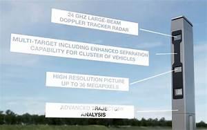 Nouveau Radar 2018 : radar tourelle vitesse distance smartphone ceinture cette terreur des routes arrive d s ~ Medecine-chirurgie-esthetiques.com Avis de Voitures