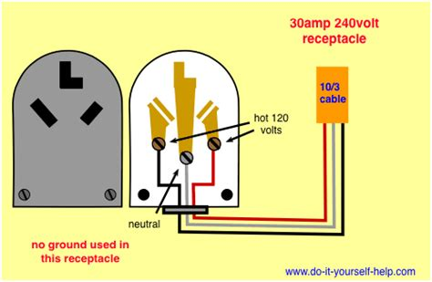 Electric Dryer Receptacle Wiring Diagram by Wiring Diagram For A 30 Receptacle To Serve A Dryer Or