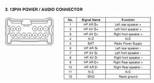Dacia Car Radio Stereo Audio Wiring Diagram Autoradio Connector Wire Installation Schematic