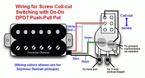 Adding Push Pull Pot