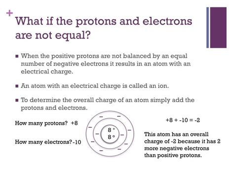 Protons Equal Electrons by Ppt Protons And Electrons Powerpoint Presentation Id