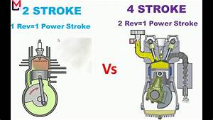 2 Stroke And 4 Stroke Engine