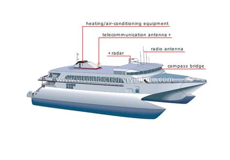 Ferry Boat Parts by Transport Machinery Maritime Transport Exles Of
