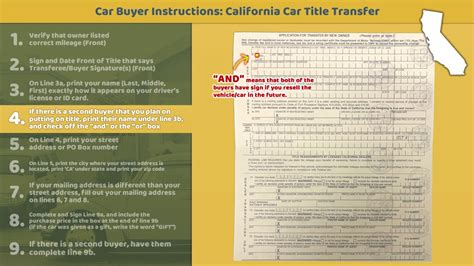 Transfer California Title