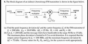 Solved  6  The Block Diagram Of An Indirect  Armstrong  Fm