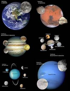 Planets & their moons | 30 days project | Pinterest | Planets
