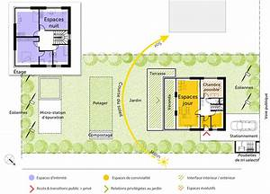 plan maison a energie positive ooreka With maison a energie positive plan