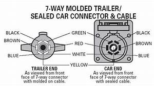 Way Round Trailer Wiring Diagram
