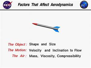 Factors that Affect Aerodynamics