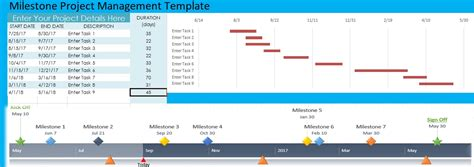 project milestones template get milestone project management template projectemplates
