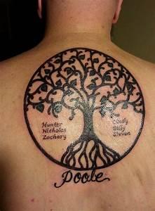 Las 31 mejores ideas de Tatuajes con SIGNIFICADO (hombre y mujer)