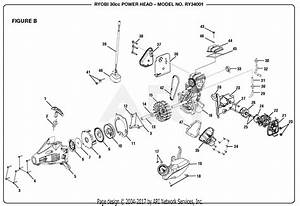 Homelite Ry34001 30cc Power Head Parts Diagram For Figure B