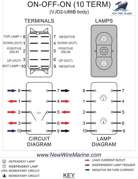 Two Way Rocker Switch Wiring Diagram by Toggle Switch Wiring Diagram Hydraulic Wiring Diagram