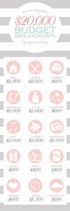 budget breakdown for a 20000 wedding apple brides With typical wedding budget breakdown