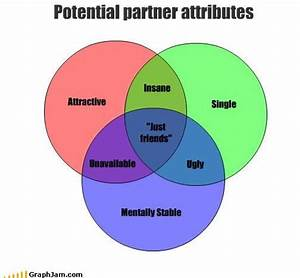 17 Best Venn Diagram Fun Images On Pinterest