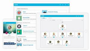 Talent Management System and Software Suite | Cornerstone