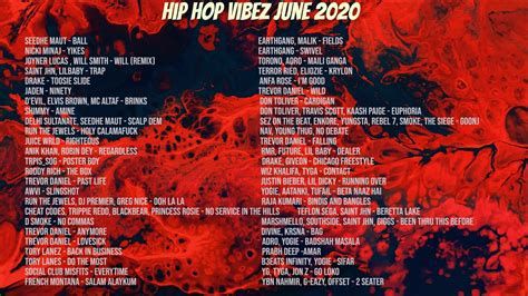 The playlist with the best hip hop and rap songs. Spotify Top 50 Songs | Hip Hop | Rap | Playlist | June | 2020 - YouTube