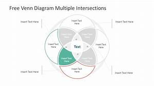 Powerpoint Venn Diagram Free Template