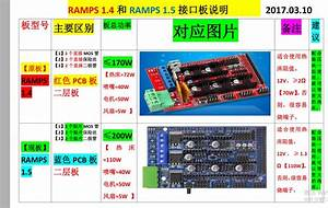 Ramps 1 4  1 5 Or 1 6 Board