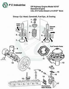Off Highway Engine Model 4219t Standard Engine 3 6l 219