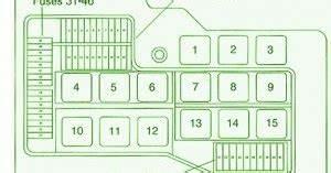 Bmw Fuse Box Diagram  Fuse Box Bmw 1994 325i Diagram