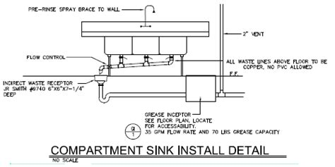 plumbing system general services building