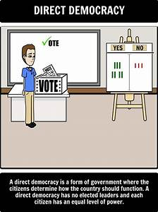 Direct Democracy Clipart | www.imgkid.com - The Image Kid ...
