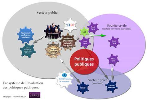 pour une 233 valuation pluraliste des politiques publiques fondation ifrap